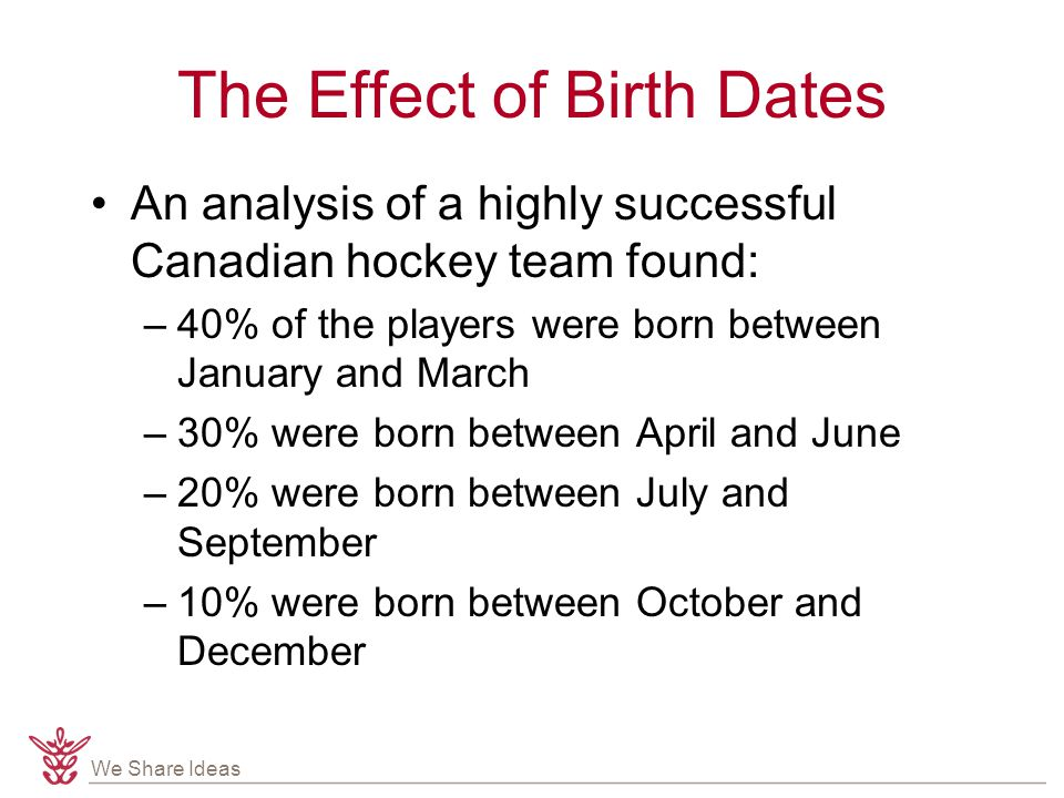 We Share Ideas The Effect of Birth Dates An analysis of a highly successful Canadian hockey team found: –40% of the players were born between January