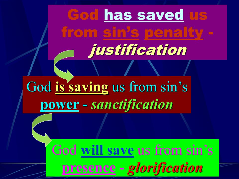 justification God has saved us from sin's penalty - justification God is saving us from sin's power - sanctification glorification God will save us from sin's presence - glorification