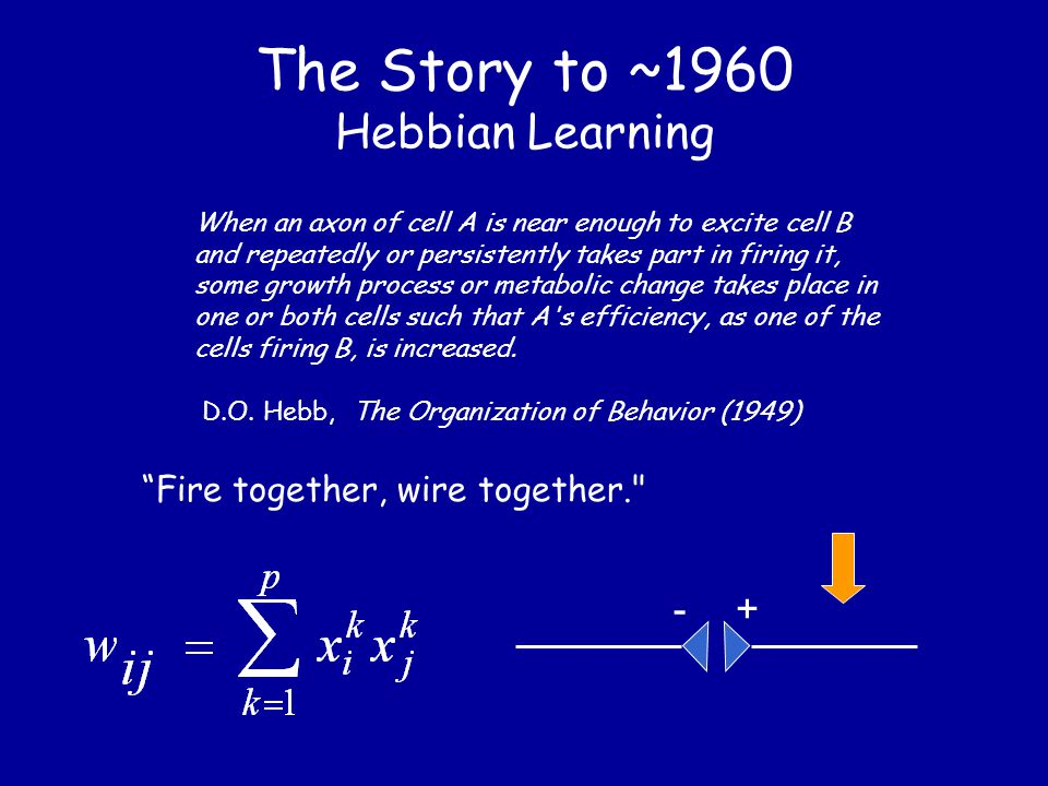 The Story to ~1960 Hebbian Learning When an axon of cell A is near enough to excite cell B and repeatedly or persistently takes part in firing it, some growth process or metabolic change takes place in one or both cells such that A s efficiency, as one of the cells firing B, is increased.
