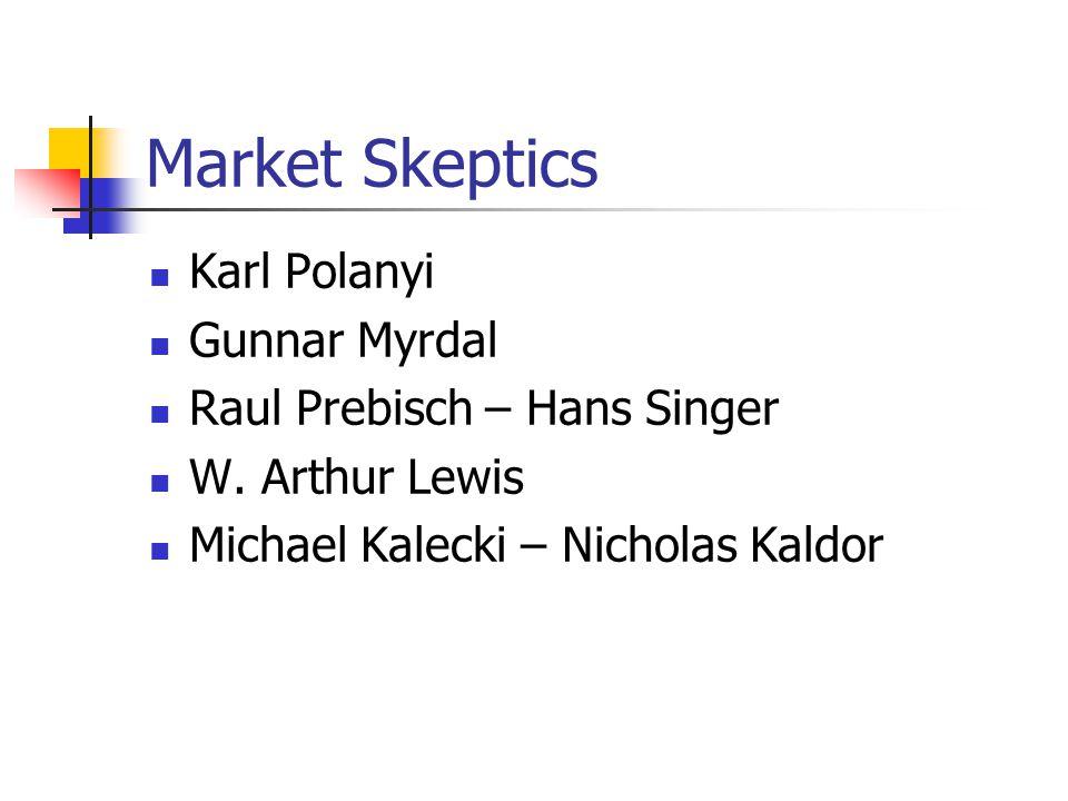 Market Skeptics Karl Polanyi Gunnar Myrdal Raul Prebisch – Hans Singer W.