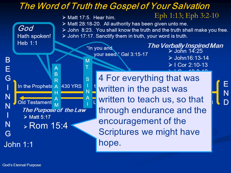 God's Eternal Purpose The Word of Truth the Gospel of Your Salvation God Hath spoken.
