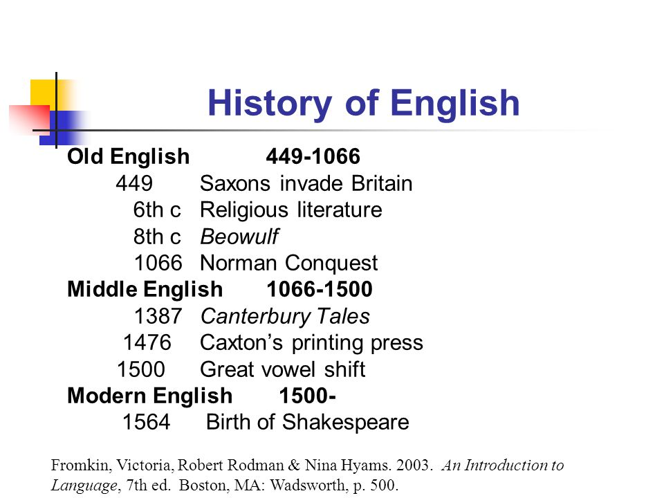 History of English Old English449-1066 449Saxons invade Britain 6th cReligious literature 8th cBeowulf 1066Norman Conquest Middle English1066-1500 138