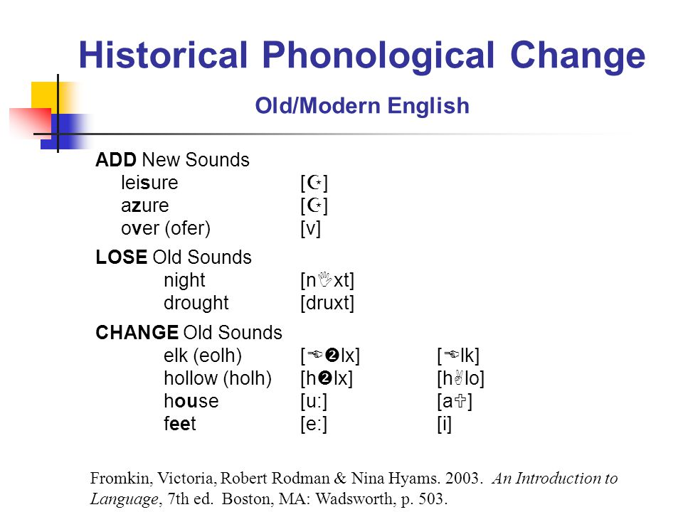 Historical Phonological Change Old/Modern English ADD New Sounds leisure[  ] azure[  ] over (ofer)[v] LOSE Old Sounds night[n  xt] drought[druxt] C