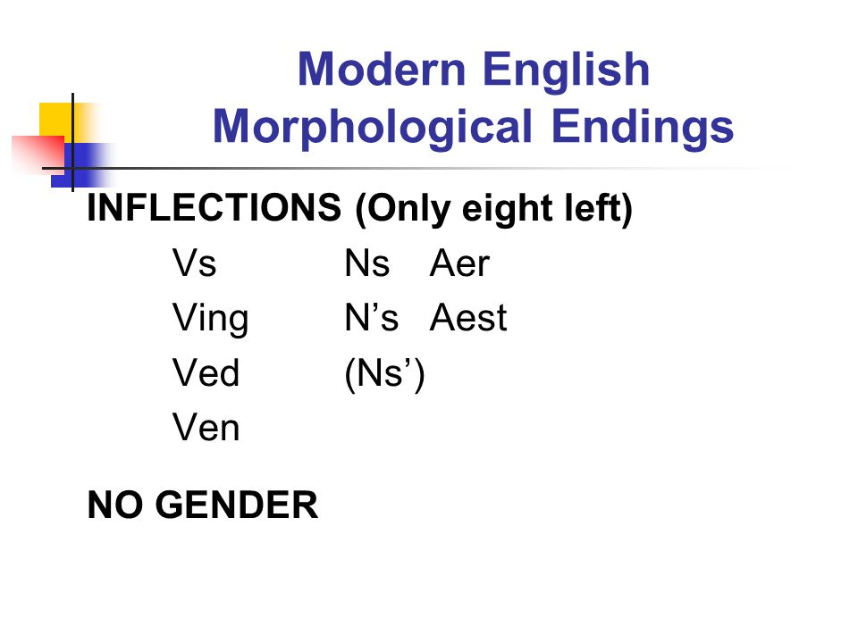 Lexical Change Borrowings Native Foreign English Source 20,000 most common40% 60% 500 most common71% 29% Tokens in running text80% New Words Chapter 3: Morphology Loss of Words Fromkin, Victoria, Robert Rodman & Nina Hyams.