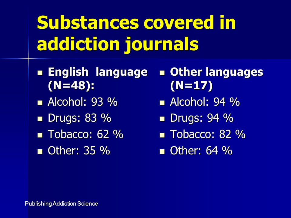 Substances covered in addiction journals English language (N=48): English language (N=48): Alcohol: 93 % Alcohol: 93 % Drugs: 83 % Drugs: 83 % Tobacco: 62 % Tobacco: 62 % Other: 35 % Other: 35 % Other languages (N=17) Other languages (N=17) Alcohol: 94 % Alcohol: 94 % Drugs: 94 % Drugs: 94 % Tobacco: 82 % Tobacco: 82 % Other: 64 % Other: 64 % Publishing Addiction Science