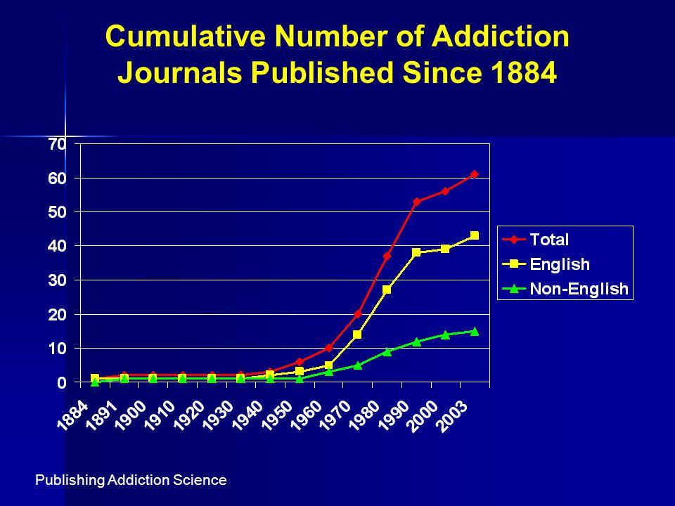 Cumulative Number of Addiction Journals Published Since 1884
