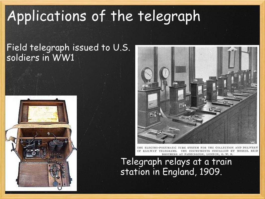 Applications of the telegraph Field telegraph issued to U.S.