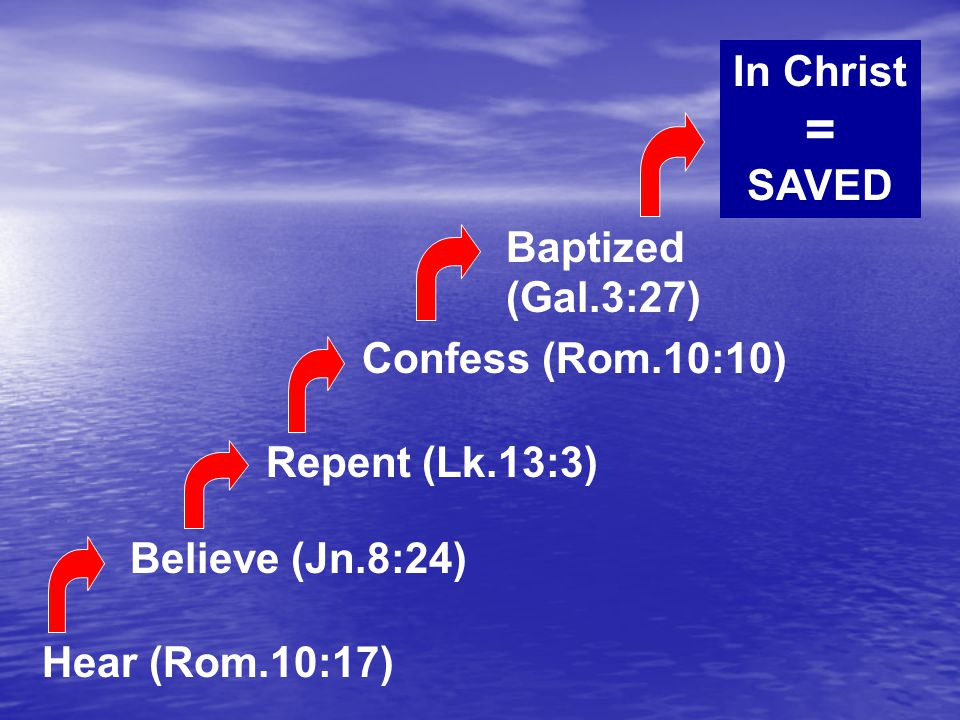 In Christ = SAVED Baptized (Gal.3:27) Confess (Rom.10:10) Hear (Rom.10:17) Believe (Jn.8:24) Repent (Lk.13:3)