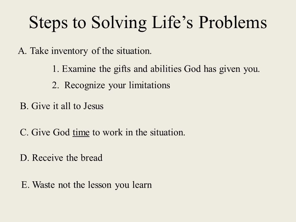 Steps to Solving Life's Problems A. Take inventory of the situation.