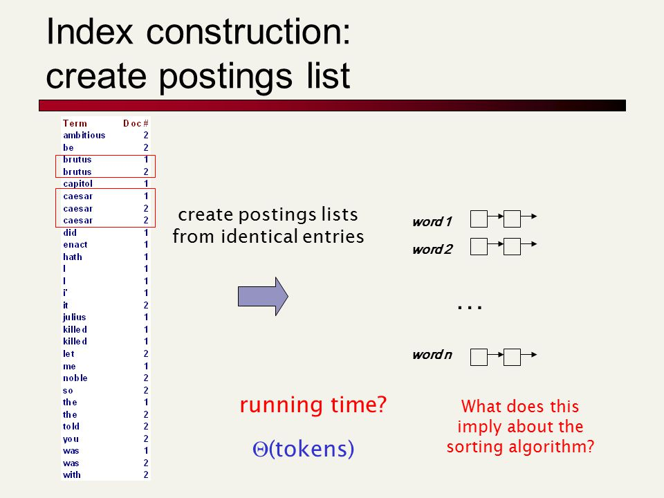 Index construction: create postings list create postings lists from identical entries word 1 word 2 word n … running time?  (tokens) What does this i