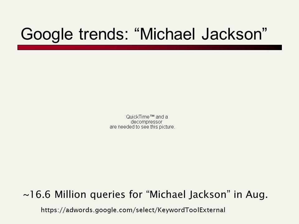 "Google trends: ""Michael Jackson"" ~16.6 Million queries for ""Michael Jackson"" in Aug. https://adwords.google.com/select/KeywordToolExternal"
