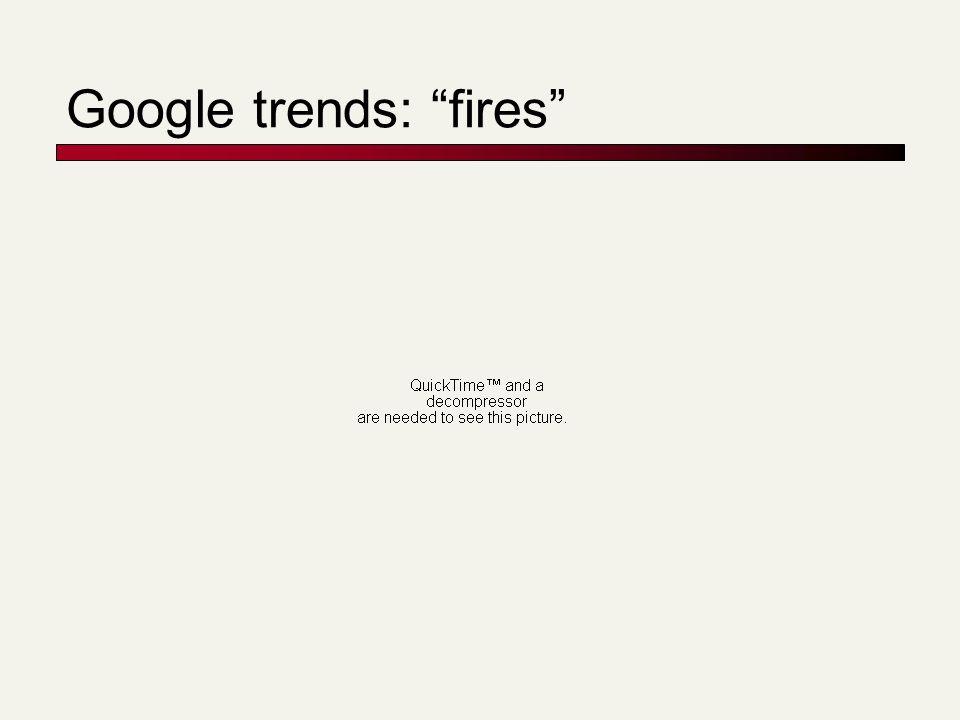 "Google trends: ""fires"""