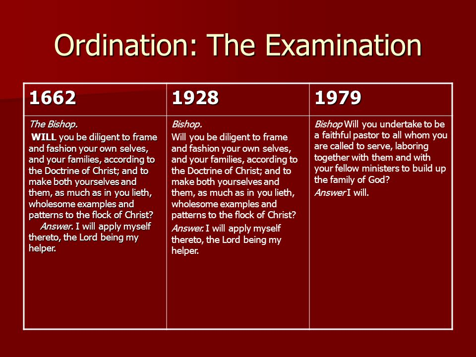 Ordination: The Examination 166219281979 The Bishop.