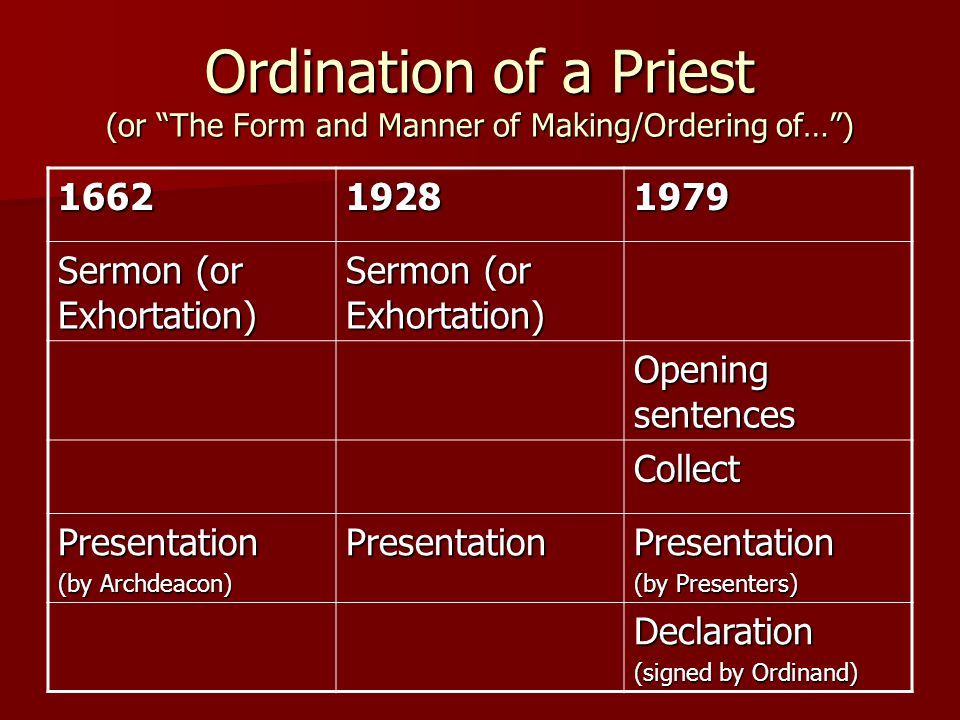 Ordination of a Priest (or The Form and Manner of Making/Ordering of… ) 166219281979 Sermon (or Exhortation) Opening sentences Collect Presentation (by Archdeacon) PresentationPresentation (by Presenters) Declaration (signed by Ordinand)