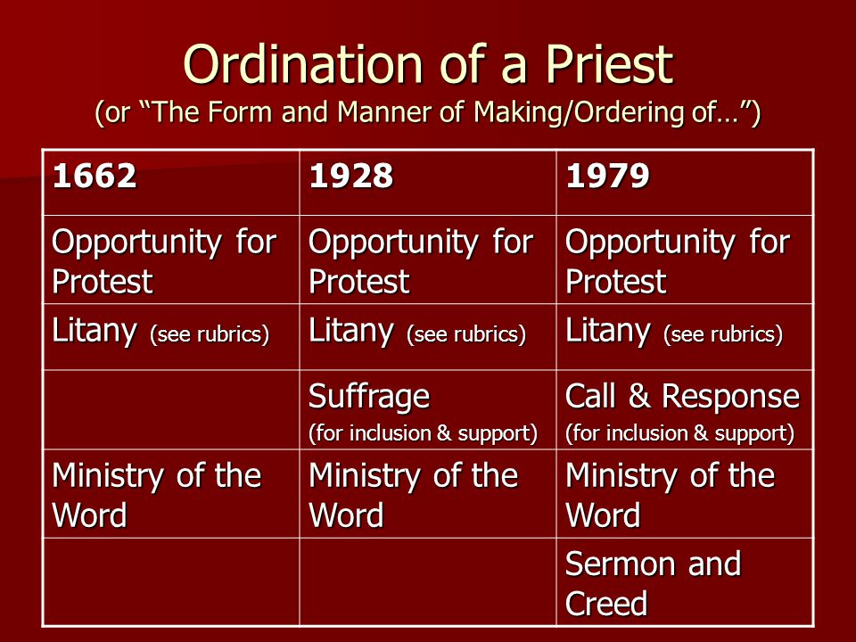 """Ordination of a Priest (or """"The Form and Manner of Making/Ordering of…"""") 166219281979 Opportunity for Protest Litany (see rubrics) Suffrage (for inclu"""