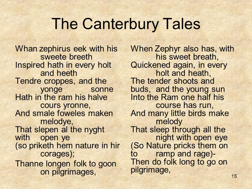 15 The Canterbury Tales Whan zephirus eek with his sweete breeth Inspired hath in every holt and heeth Tendre croppes, and the yonge sonne Hath in the