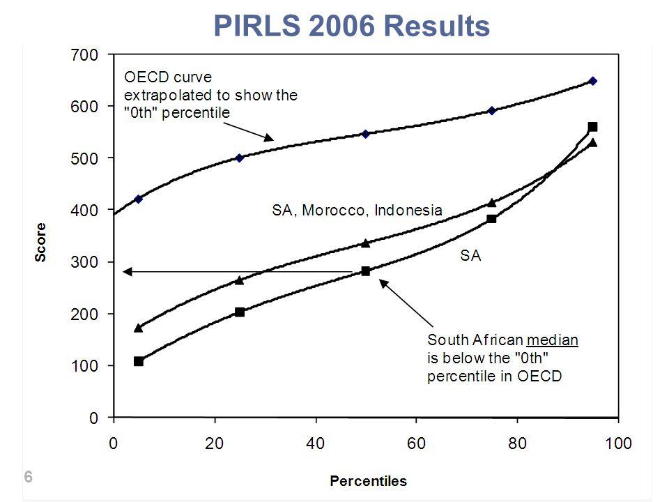PIRLS 2006 Results 6