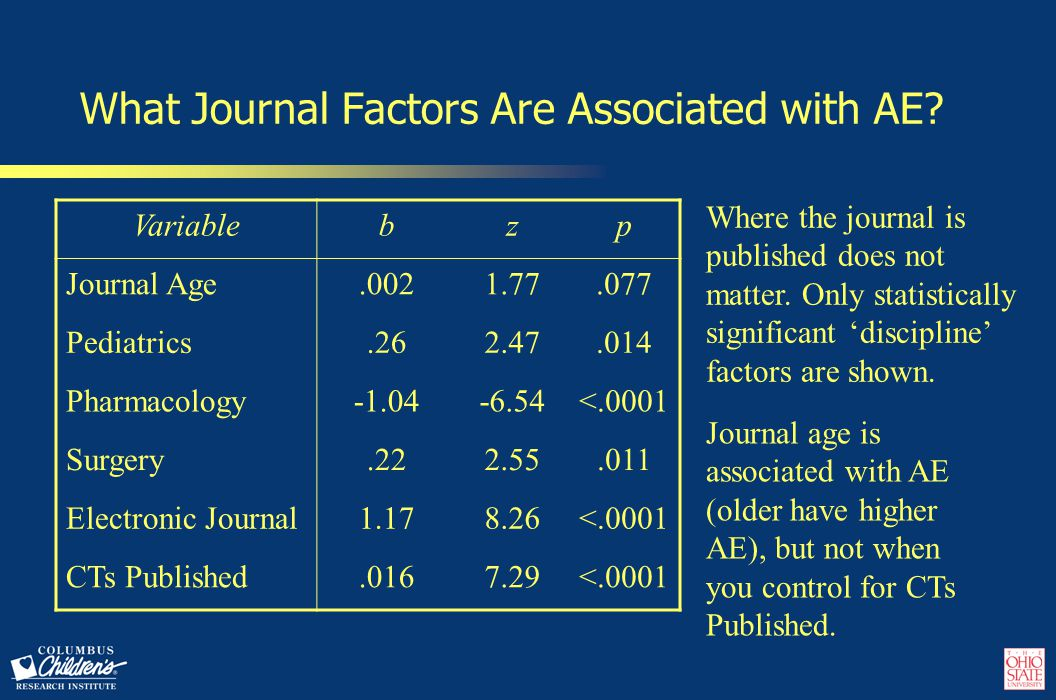 What Journal Factors Are Associated with AE.