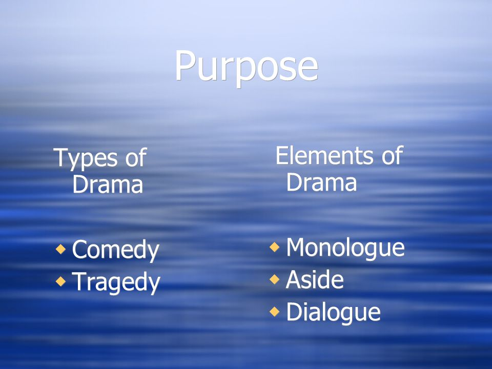 Purpose Types of Drama  Comedy  Tragedy Types of Drama  Comedy  Tragedy Elements of Drama  Monologue  Aside  Dialogue