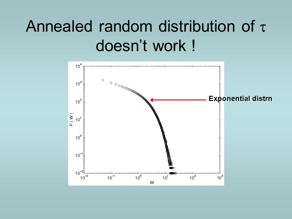 Annealed random distribution of  doesn't work ! Exponential distrn
