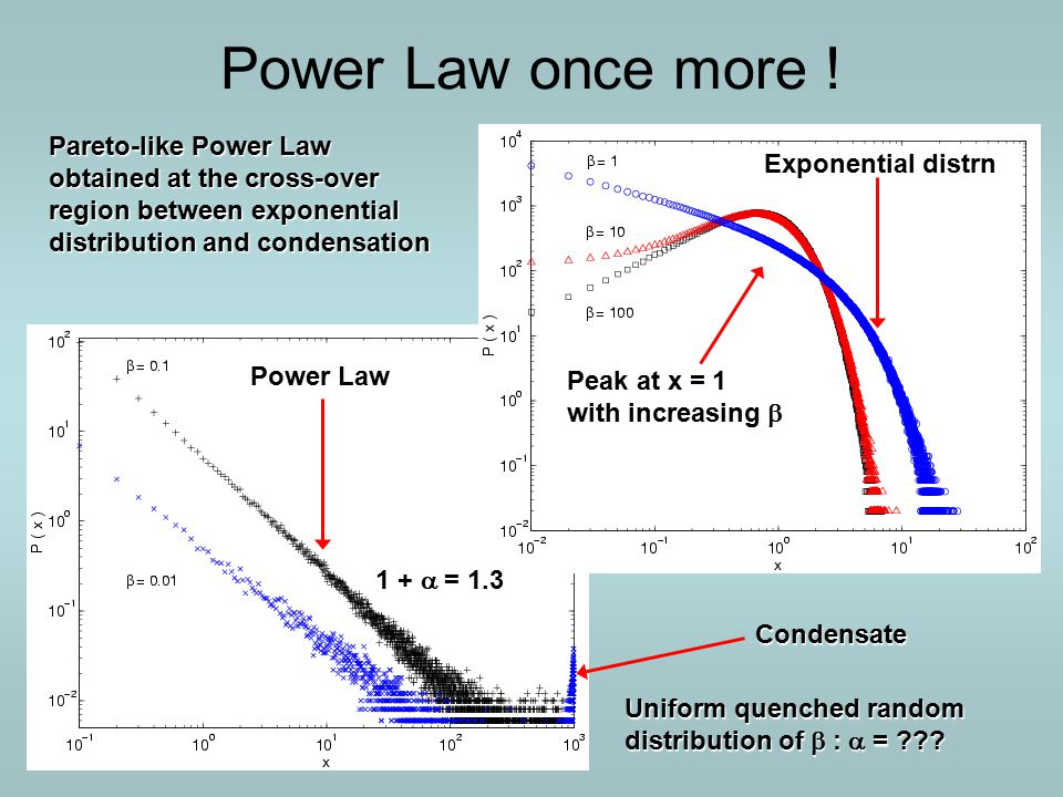 Power Law once more .