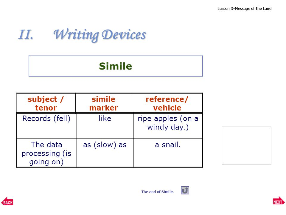 Lesson 3-Message of the Land II.Writing Devices Simile Examples To be continued on the next page.