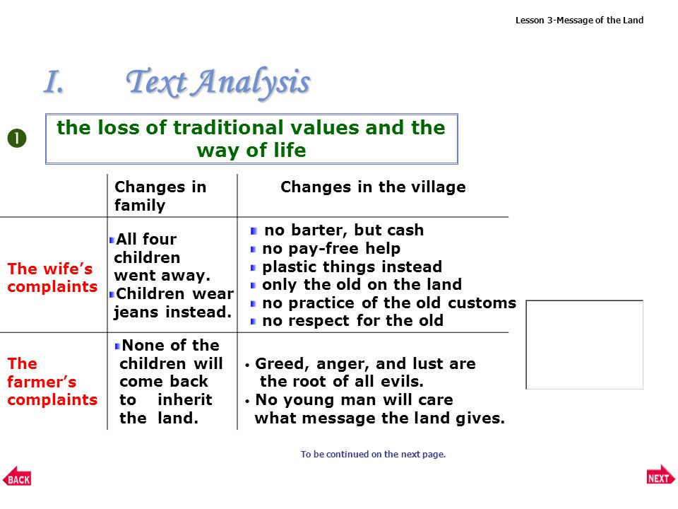 Lesson 3-Message of the Land I.Text Analysis Changes in family Changes in the village The wife's complaints The farmer's complaints None of the children will come back to inherit the land.
