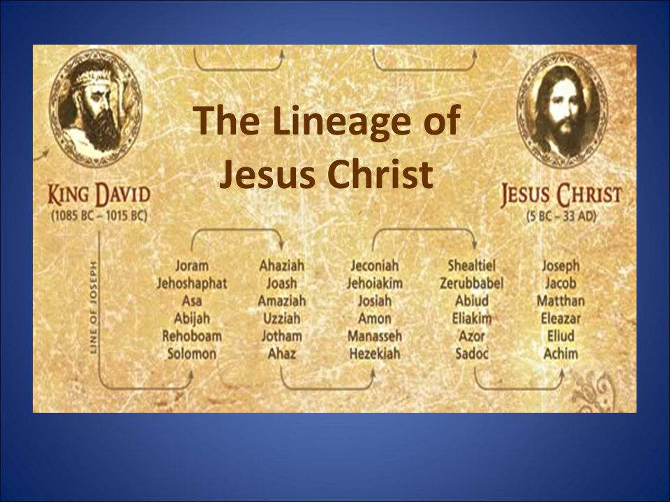 The Lineage of Jesus Christ