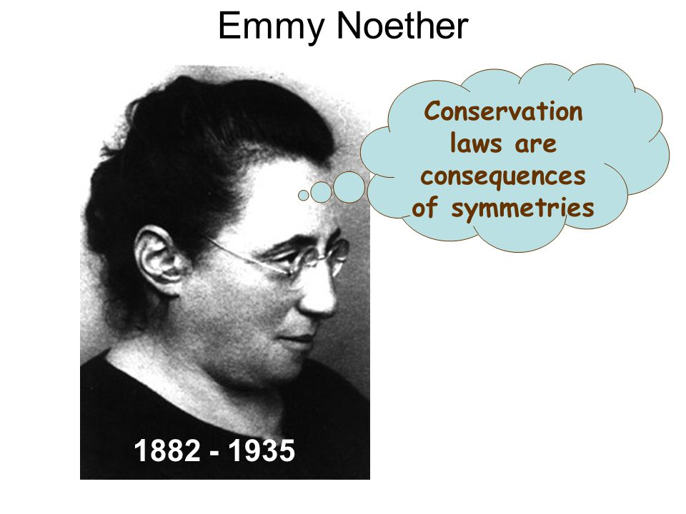 Emmy Noether 1882 - 1935 Conservation laws are consequences of symmetries