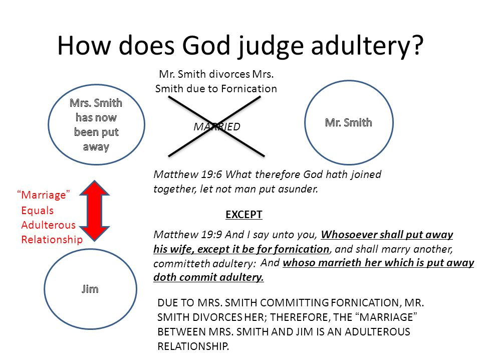 How does God judge adultery. Marriage Mr. Smith divorces Mrs.