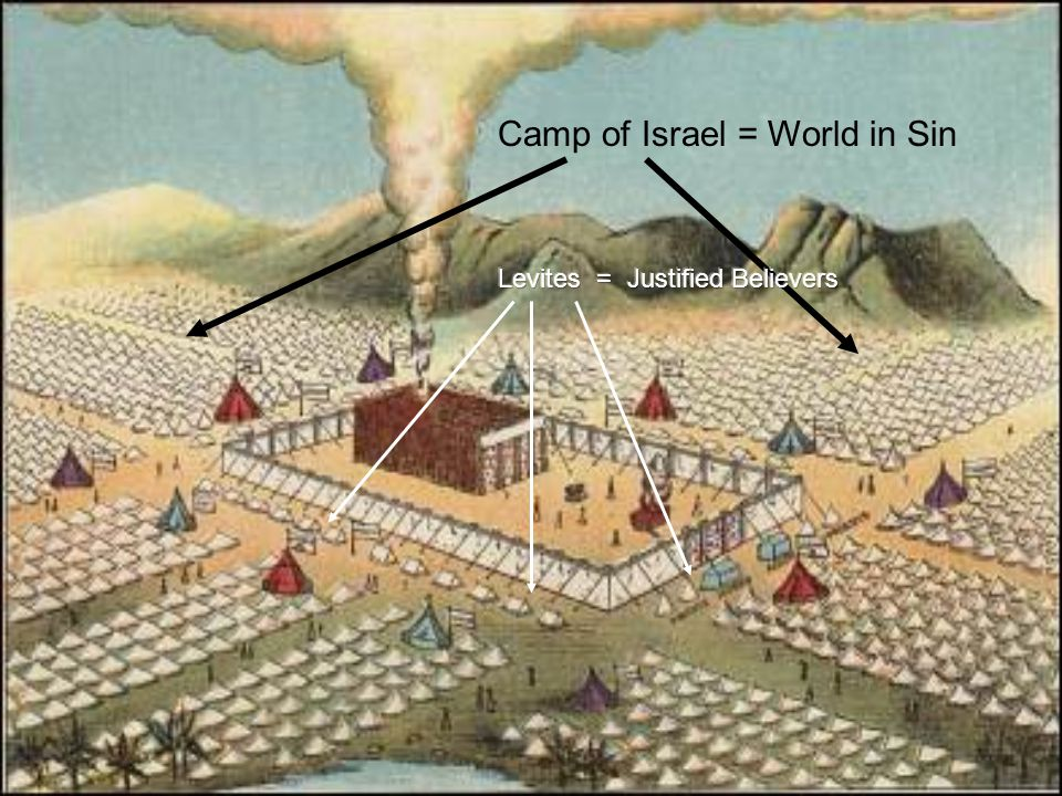 Camp of Israel = World in Sin