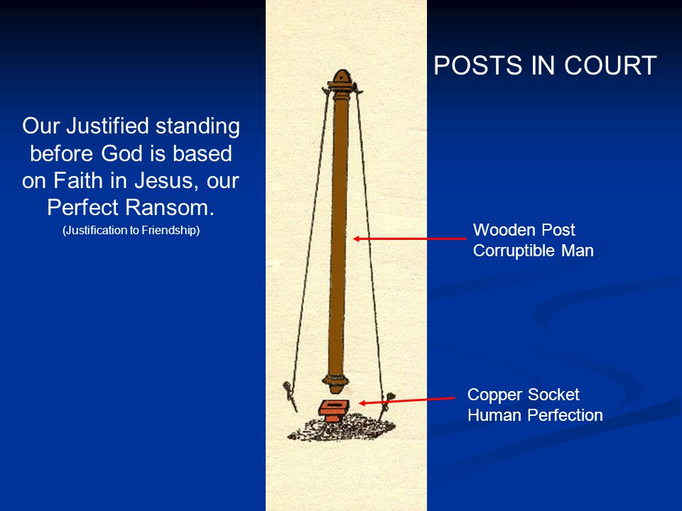 Copper Socket Human Perfection Wooden Post Corruptible Man Our Justified standing before God is based on Faith in Jesus, our Perfect Ransom.