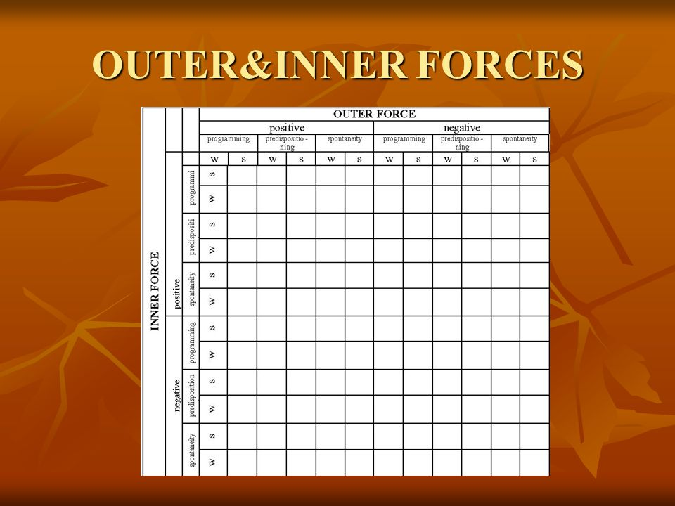 OUTER&INNER FORCES