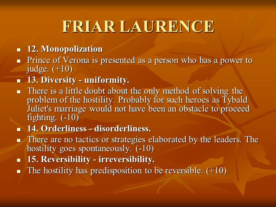 FRIAR LAURENCE 12. Monopolization 12.