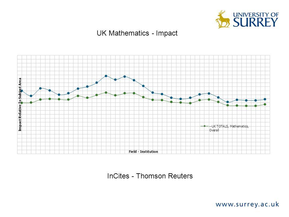 UK Mathematics - Impact