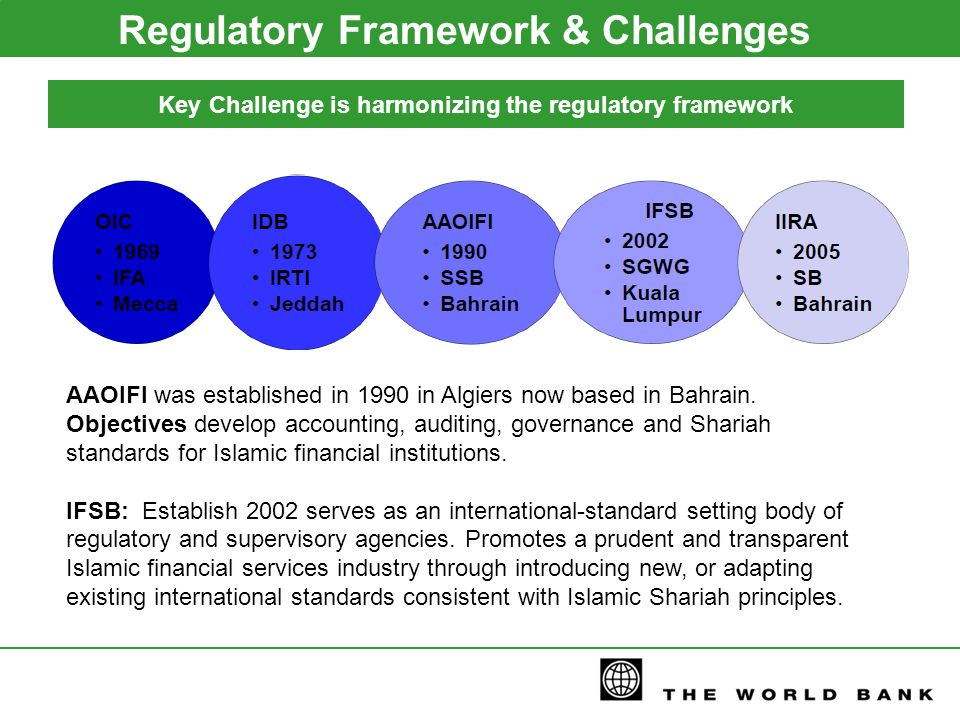 Key Challenge is harmonizing the regulatory framework AAOIFI was established in 1990 in Algiers now based in Bahrain.