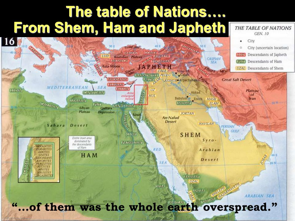 The table of Nations…. From Shem, Ham and Japheth …of them was the whole earth overspread.