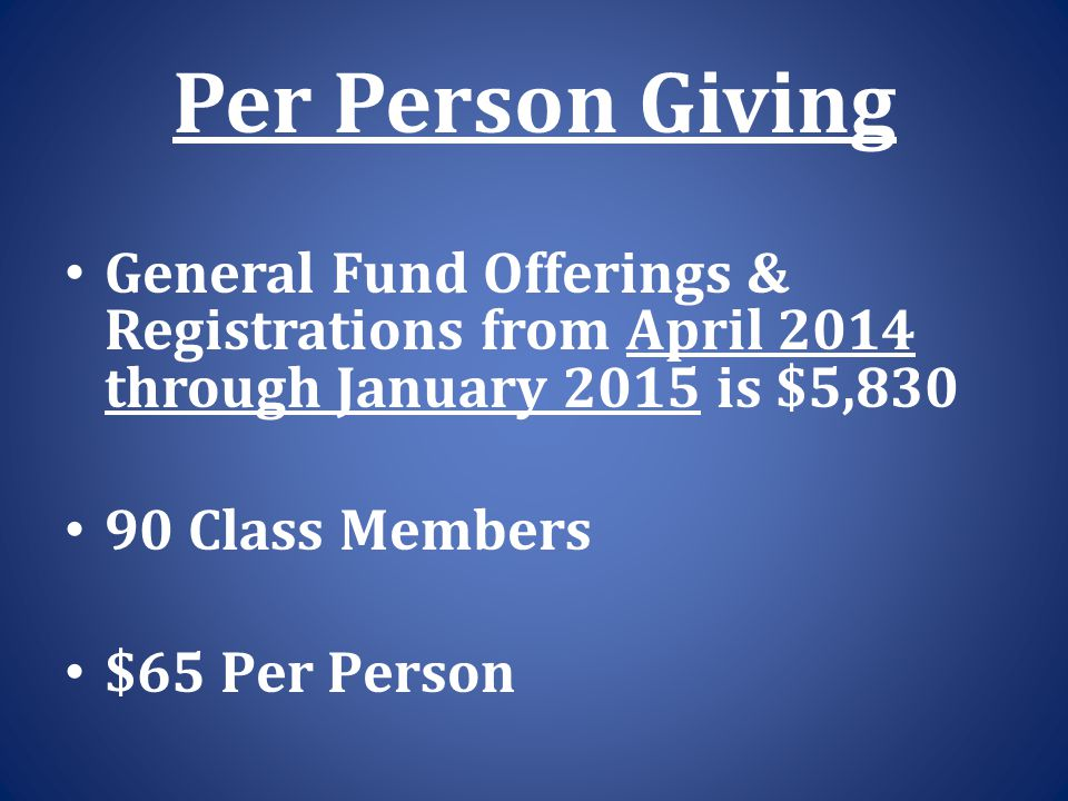 Per Person Giving General Fund Offerings & Registrations from April 2014 through January 2015 is $5,830 90 Class Members $65 Per Person