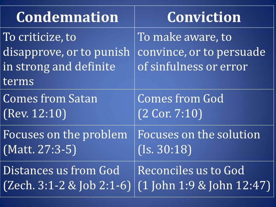 CondemnationConviction To criticize, to disapprove, or to punish in strong and definite terms To make aware, to convince, or to persuade of sinfulness or error Comes from Satan (Rev.