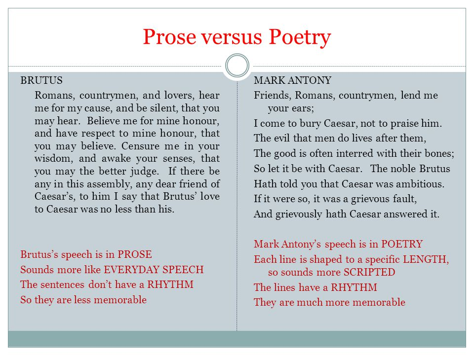 Prose versus Poetry BRUTUS Romans, countrymen, and lovers, hear me for my cause, and be silent, that you may hear.