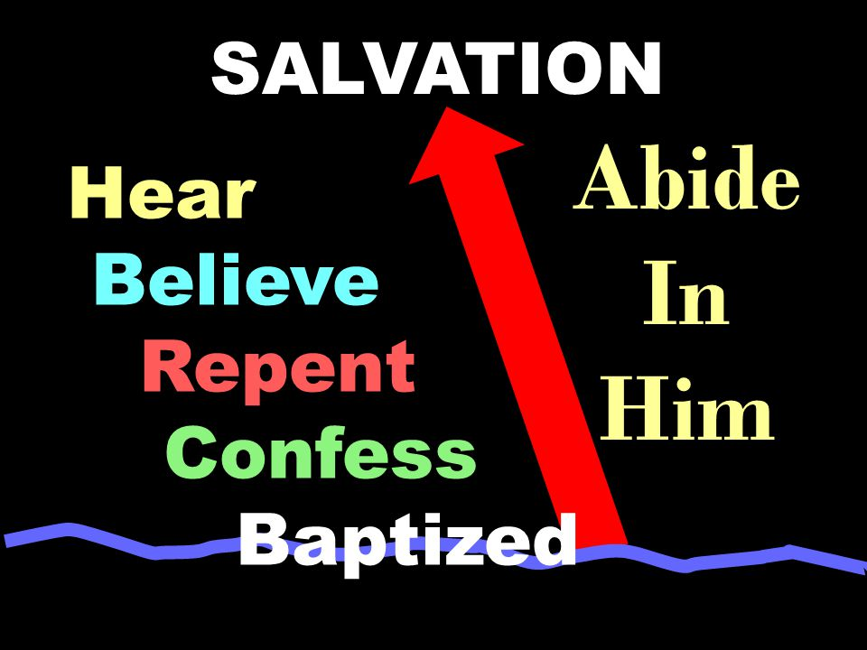 Hear Believe Repent Confess Baptized SALVATION Abide In Him