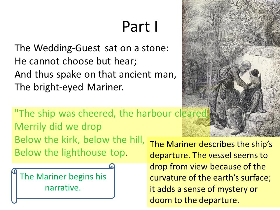 Part I The Wedding-Guest sat on a stone: He cannot choose but hear; And thus spake on that ancient man, The bright-eyed Mariner.