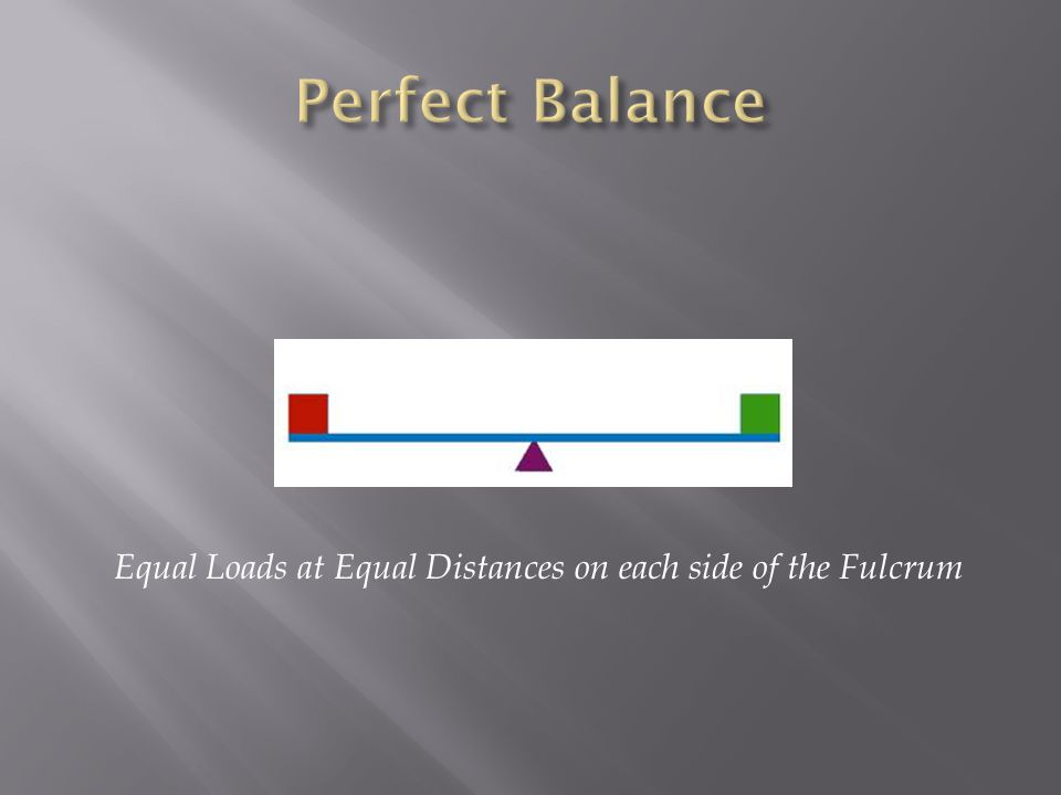 Equal Loads at Equal Distances on each side of the Fulcrum