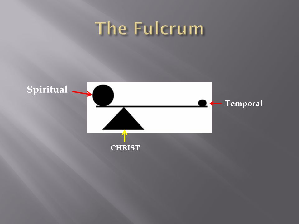 CHRIST Spiritual Temporal