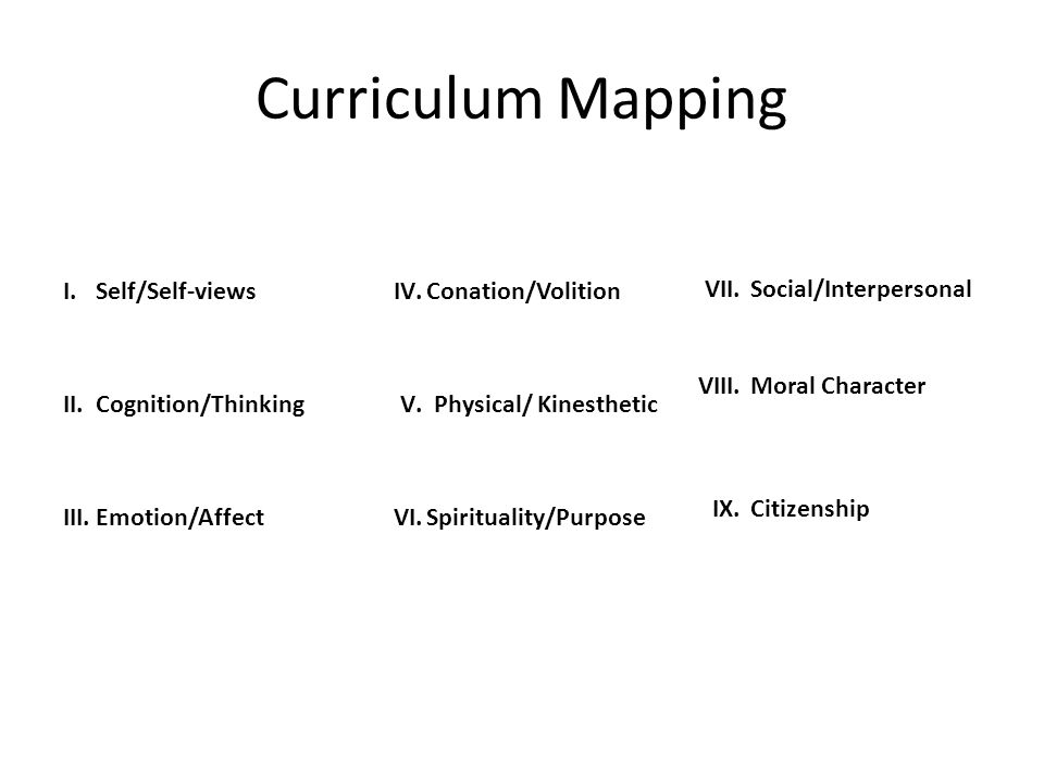 Curriculum Mapping I.Self/Self-views II.Cognition/Thinking III.Emotion/Affect IV.Conation/Volition V.Physical/ Kinesthetic VI.Spirituality/Purpose VII.Social/Interpersonal VIII.Moral Character IX.Citizenship