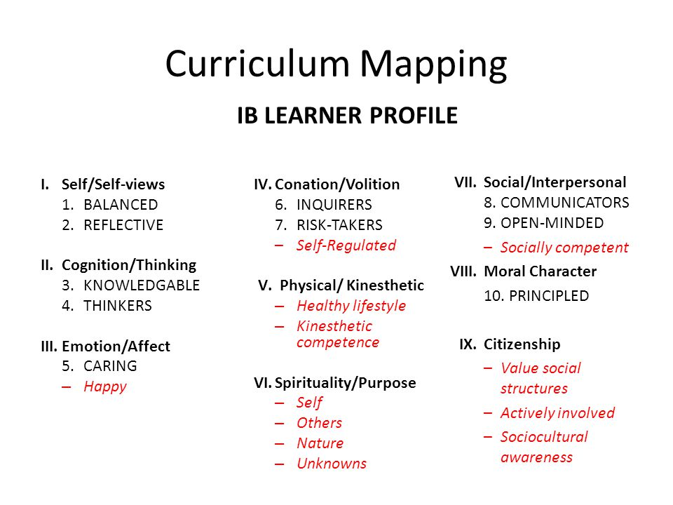 Curriculum Mapping I.Self/Self-views 1.BALANCED 2.REFLECTIVE II.Cognition/Thinking 3.KNOWLEDGABLE 4.THINKERS III.Emotion/Affect 5.CARING – Happy IV.Conation/Volition 6.INQUIRERS 7.RISK-TAKERS –Self-Regulated V.Physical/ Kinesthetic – Healthy lifestyle – Kinesthetic competence VI.Spirituality/Purpose – Self – Others – Nature – Unknowns VII.Social/Interpersonal 8.COMMUNICATORS 9.OPEN-MINDED –Socially competent VIII.Moral Character 10.PRINCIPLED IX.Citizenship –Value social structures –Actively involved –Sociocultural awareness IB LEARNER PROFILE