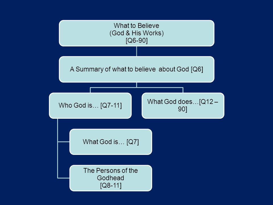 What to Believe (God & His Works) [Q6-90] A Summary of what to believe about God [Q6]Who God is… [Q7-11]What God is… [Q7] The Persons of the Godhead [Q8-11] What God does…[Q12 – 90]