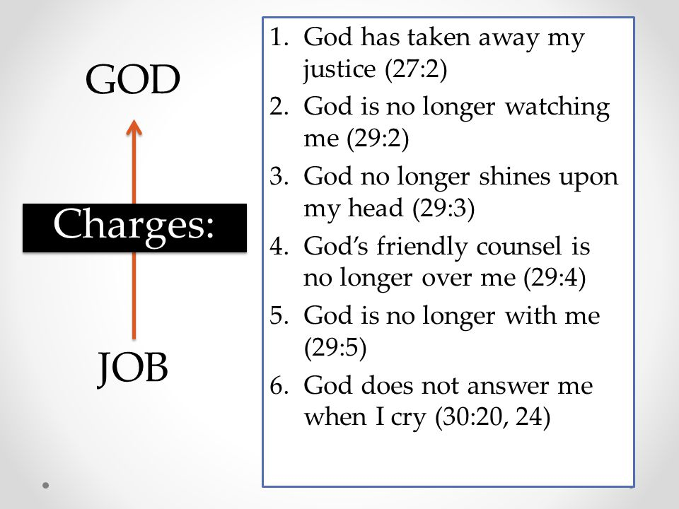 Charges:Charges: 1.God has taken away my justice (27:2) 2.God is no longer watching me (29:2) 3.God no longer shines upon my head (29:3) 4.God's friendly counsel is no longer over me (29:4) 5.God is no longer with me (29:5) 6.God does not answer me when I cry (30:20, 24) JOB GOD