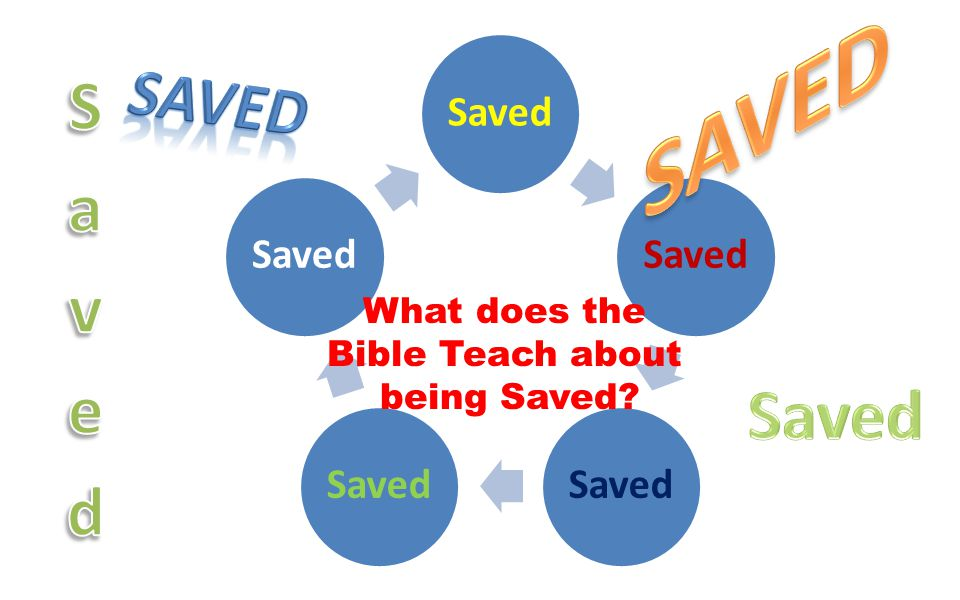 Saved What does the Bible Teach about being Saved