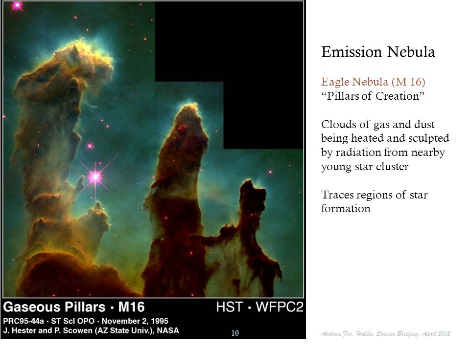 Emission Nebula Eagle Nebula (M 16) Pillars of Creation Clouds of gas and dust being heated and sculpted by radiation from nearby young star cluster Traces regions of star formation Andrew Fox, Hubble Science Briefing, April 2012 10